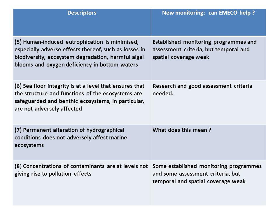 DescriptorsNew monitoring: can EMECO help .