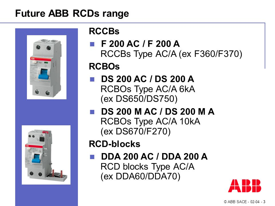 © ABB SACE - 02-04 - 14 RCCBs: design F 202 F 362 F 202 New design Differently from the present F3 series, the new F200 series hasn't any projection on the front side, thus guaranteeing a better homogeneity with MCBs ranges.