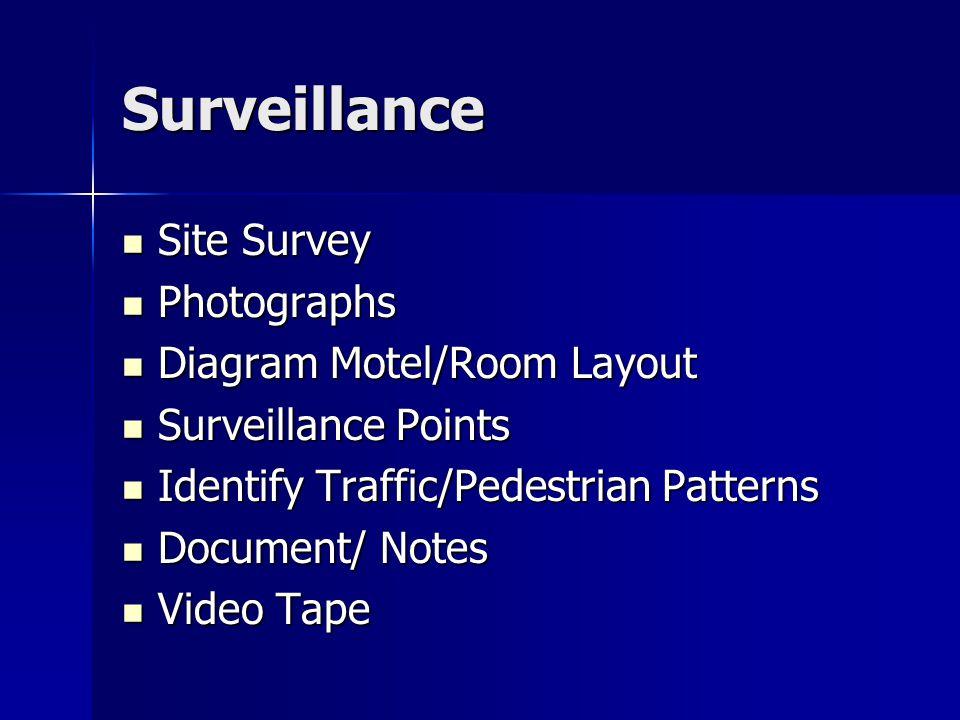 Surveillance Site Survey Site Survey Photographs Photographs Diagram Motel/Room Layout Diagram Motel/Room Layout Surveillance Points Surveillance Points Identify Traffic/Pedestrian Patterns Identify Traffic/Pedestrian Patterns Document/ Notes Document/ Notes Video Tape Video Tape