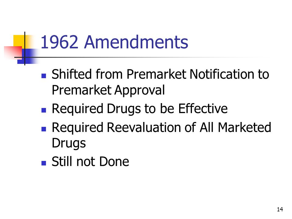 14 1962 Amendments Shifted from Premarket Notification to Premarket Approval Required Drugs to be Effective Required Reevaluation of All Marketed Drugs Still not Done