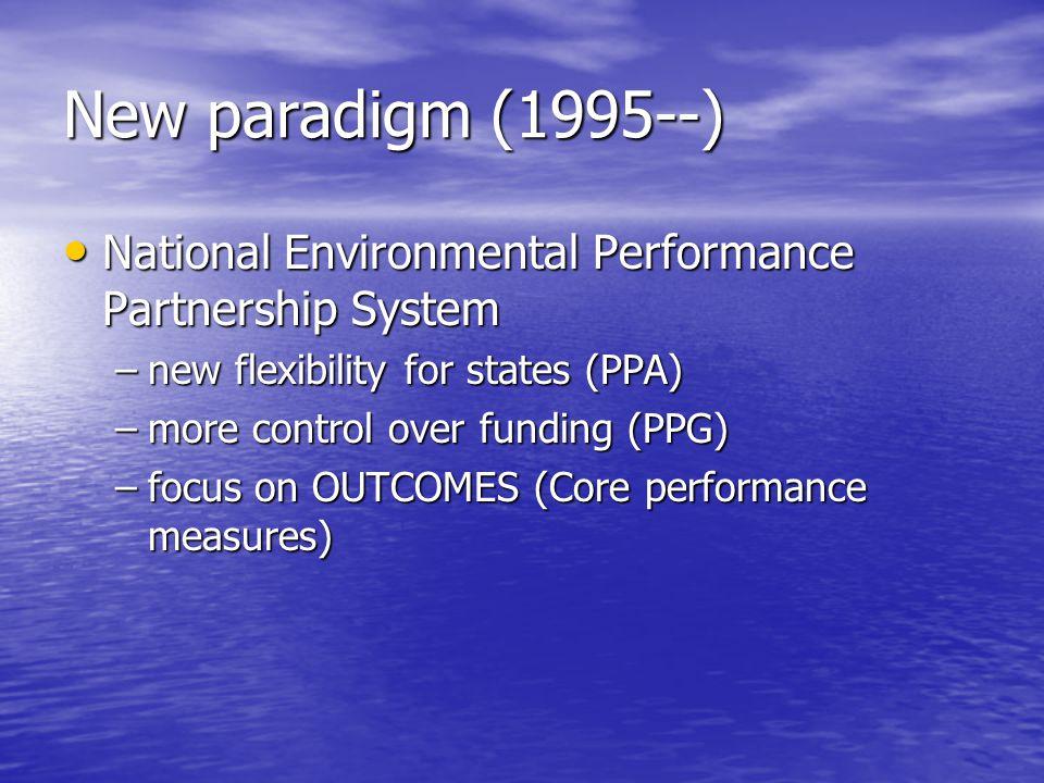 New paradigm (1995--) National Environmental Performance Partnership System National Environmental Performance Partnership System –new flexibility for