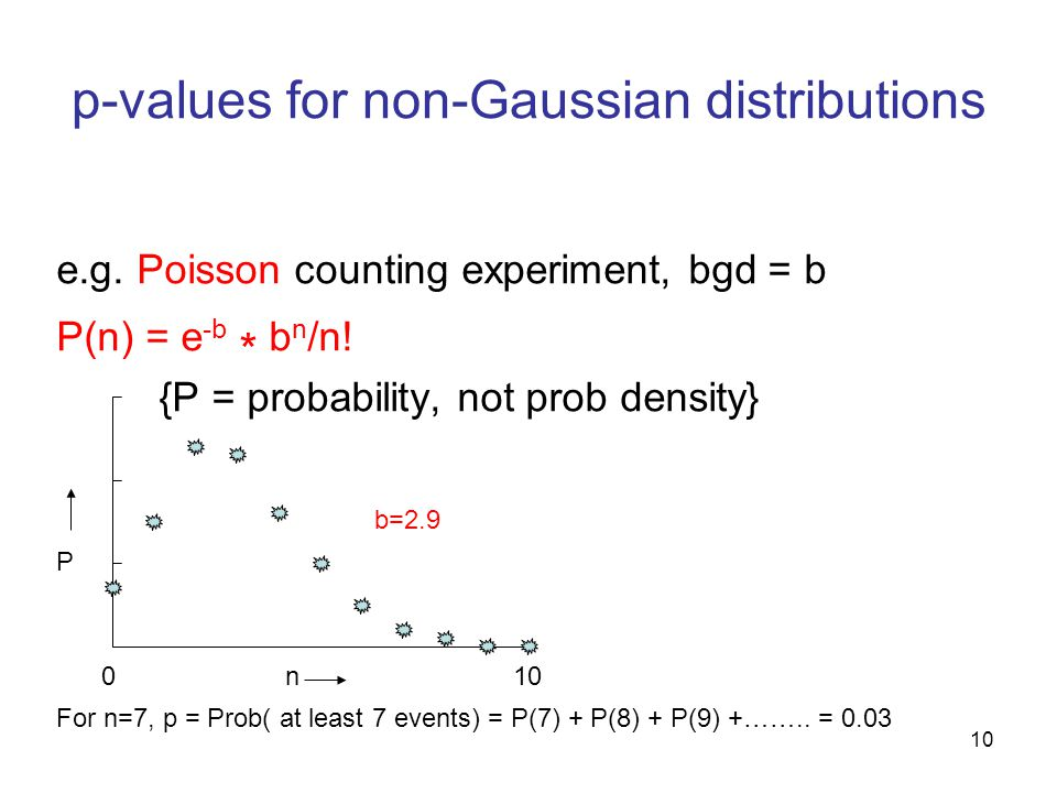 10 p-values for non-Gaussian distributions e.g.