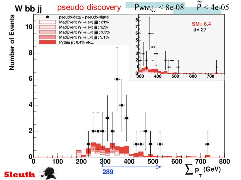 30 Sleuth ~ - pseudo discovery P Wbbjj < 8e-08 P < 4e-05