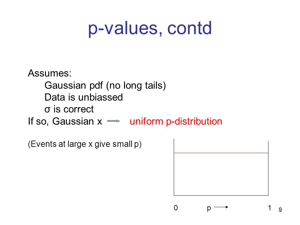9 p-values, contd Assumes: Gaussian pdf (no long tails) Data is unbiassed σ is correct If so, Gaussian x uniform p-distribution (Events at large x give small p) 0 p 1