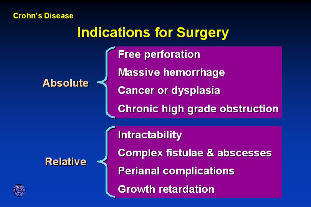 INDICATIONS FOR SURGERY IN CROHN'S DISEASE