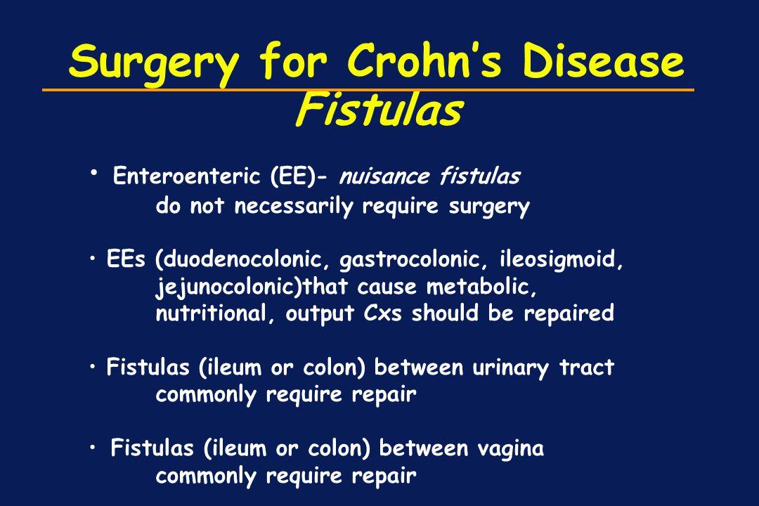 Surgery for Crohn's Disease Fistulas Enteroenteric (EE)- nuisance fistulas do not necessarily require surgery EEs (duodenocolonic, gastrocolonic, ileo