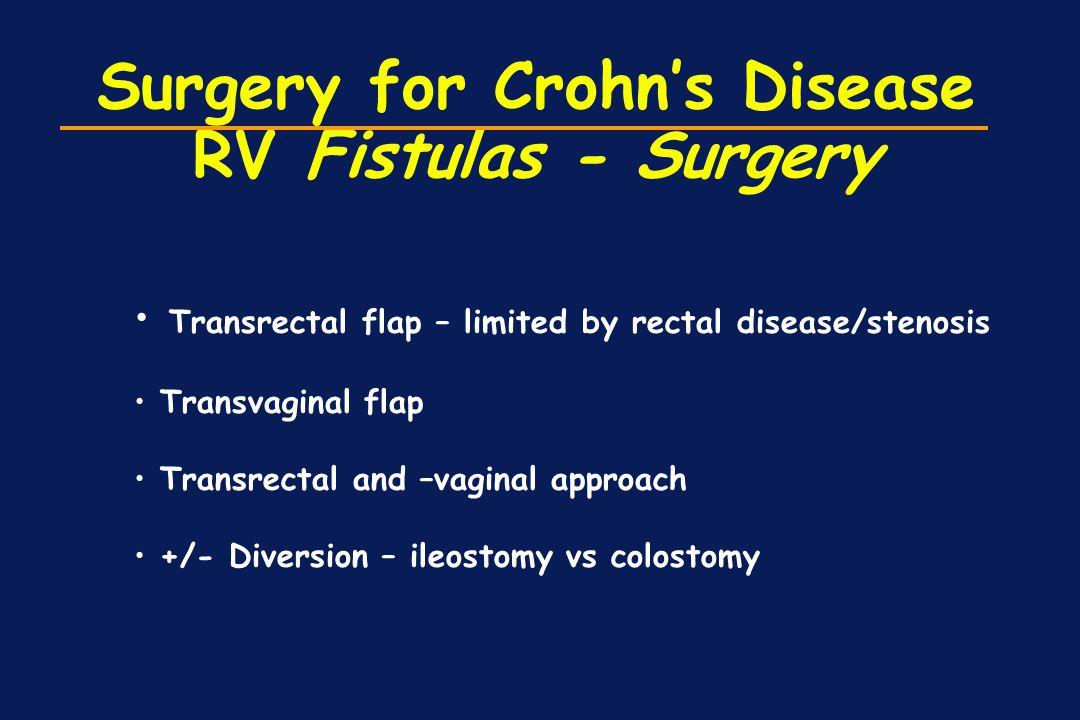 Surgery for Crohn's Disease RV Fistulas - Surgery Transrectal flap – limited by rectal disease/stenosis Transvaginal flap Transrectal and –vaginal app
