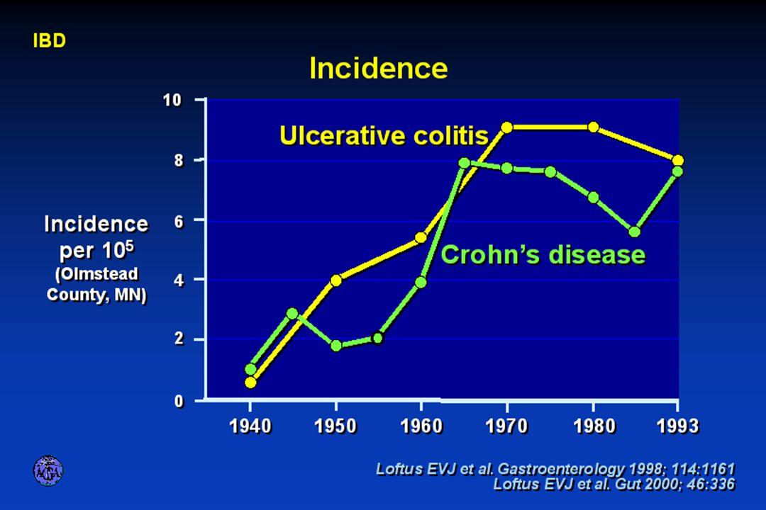 INCREASING INCIDENCE OF IBD