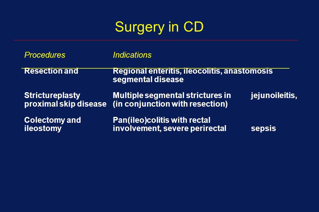 Surgery in CD ProceduresIndications Resection and Regional enteritis, ileocolitis, anastomosis segmental disease StrictureplastyMultiple segmental str