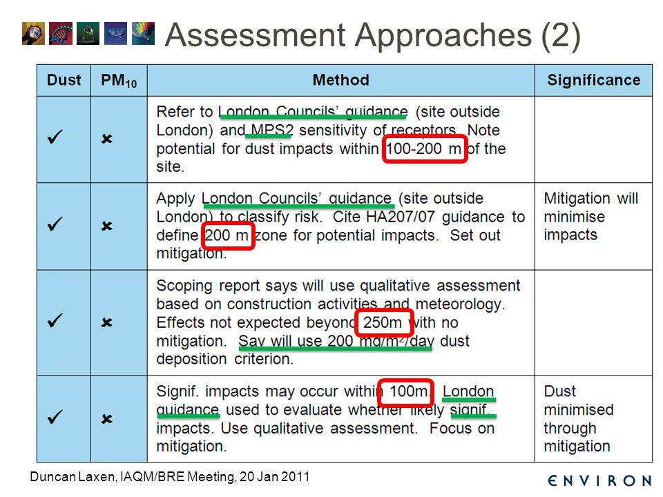 Duncan Laxen, IAQM/BRE Meeting, 20 Jan 2011 Assessment Approaches (2)