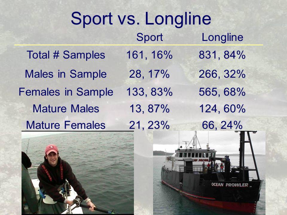 Sport vs.