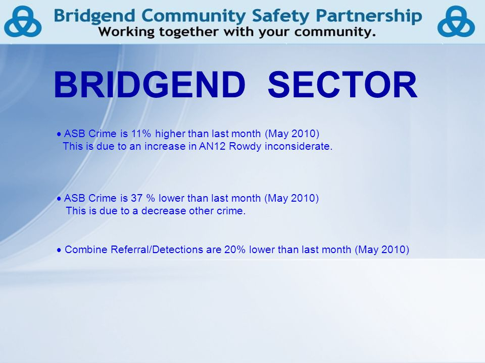 18 BRIDGEND SECTOR  ASB Crime is 11% higher than last month (May 2010) This is due to an increase in AN12 Rowdy inconsiderate.