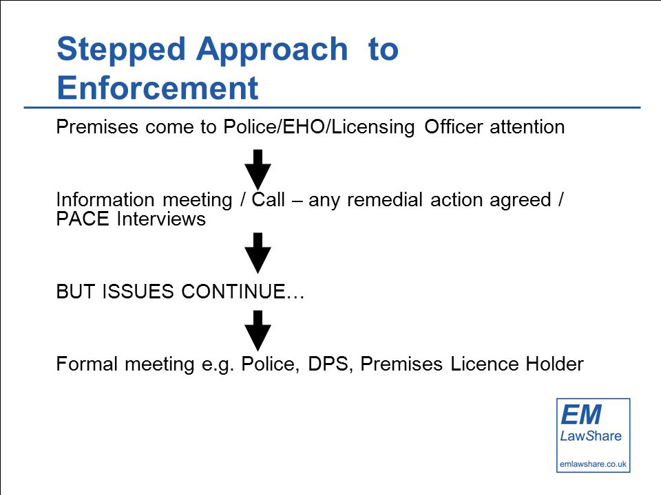 Stepped Approach to Enforcement Premises come to Police/EHO/Licensing Officer attention Information meeting / Call – any remedial action agreed / PACE Interviews BUT ISSUES CONTINUE… Formal meeting e.g.