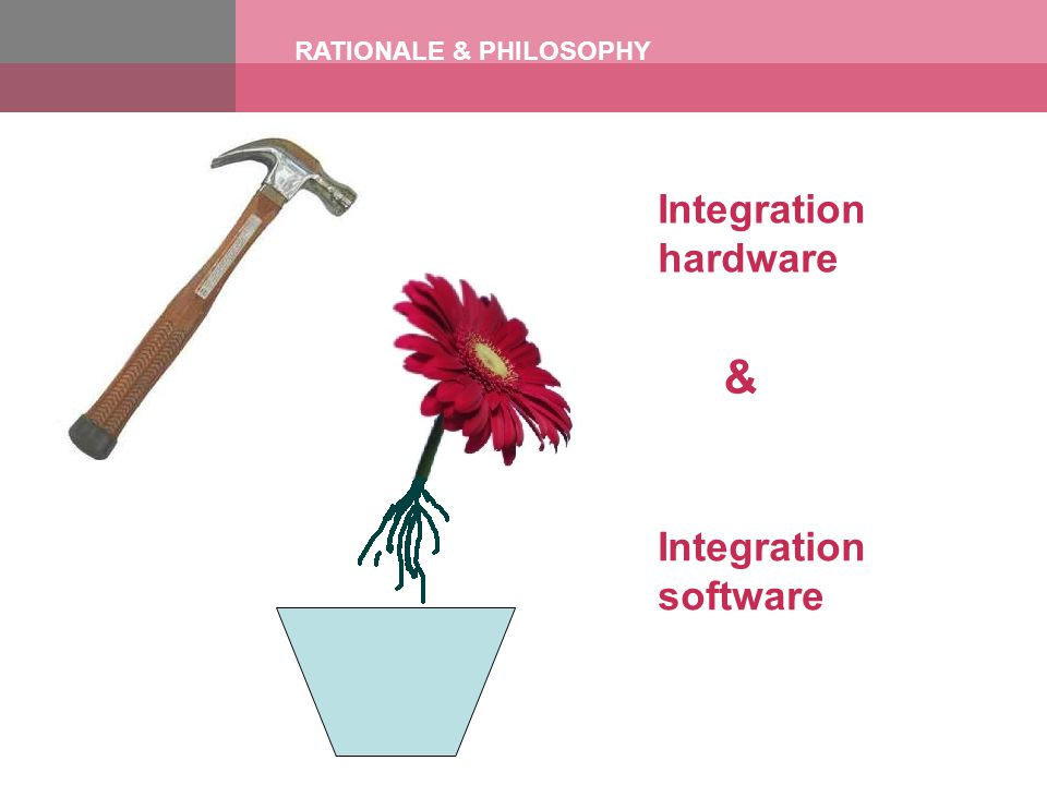 RATIONALE & PHILOSOPHY Integration hardware Integration software &