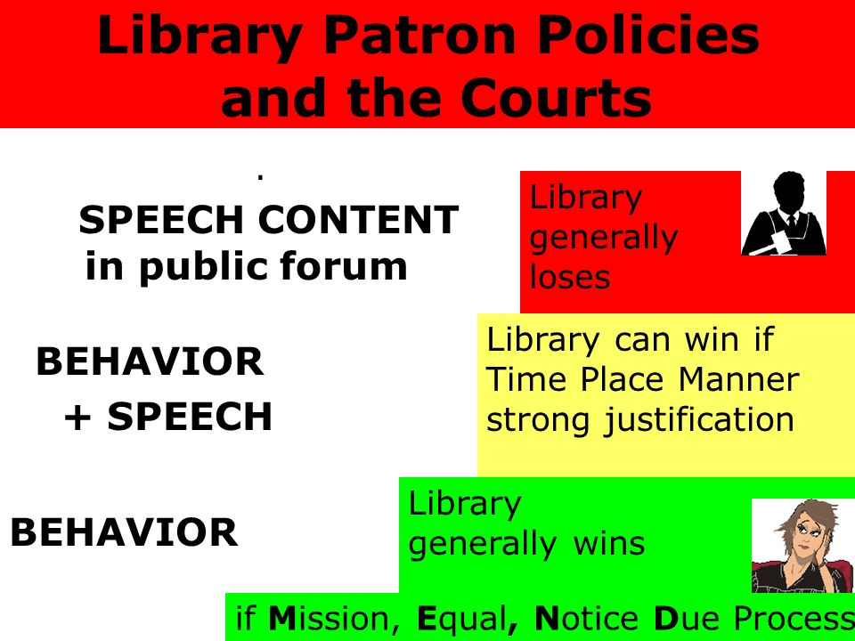 Library generally loses Library can win if Time Place Manner strong justification.
