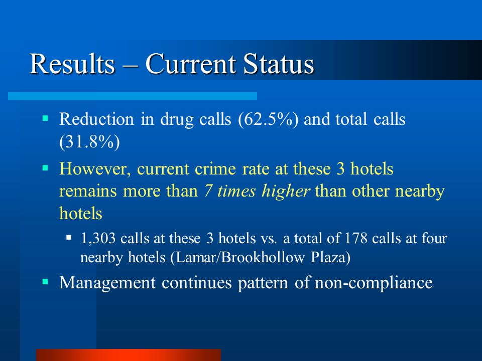 Results – Current Status  Reduction in drug calls (62.5%) and total calls (31.8%)  However, current crime rate at these 3 hotels remains more than 7 times higher than other nearby hotels  1,303 calls at these 3 hotels vs.