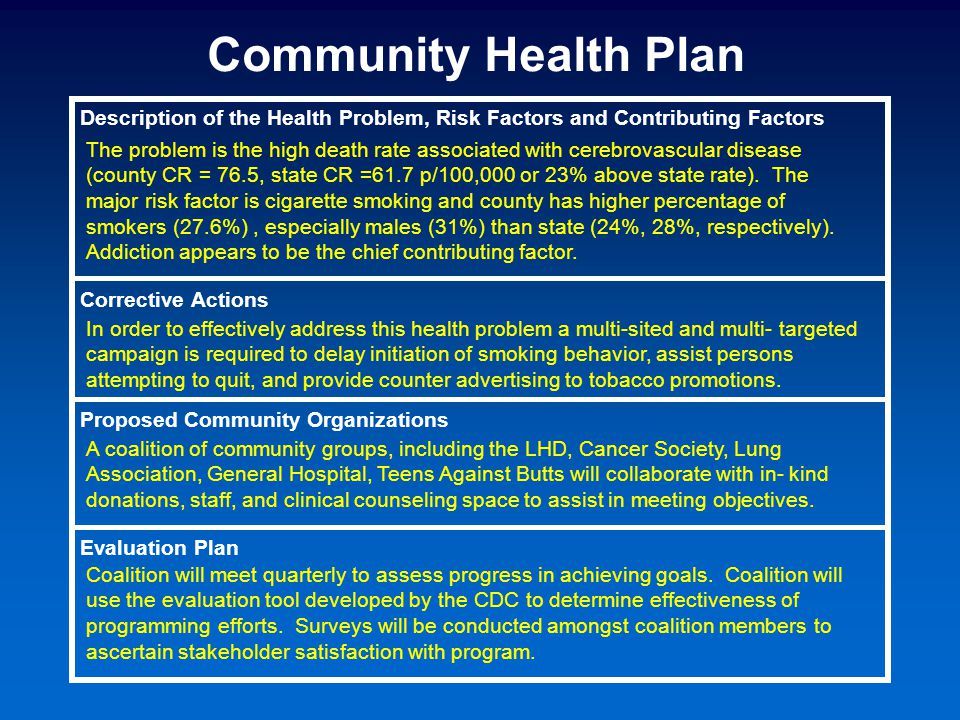 Description of the Health Problem, Risk Factors and Contributing Factors Corrective Actions Proposed Community Organizations Evaluation Plan The problem is the high death rate associated with cerebrovascular disease (county CR = 76.5, state CR =61.7 p/100,000 or 23% above state rate).