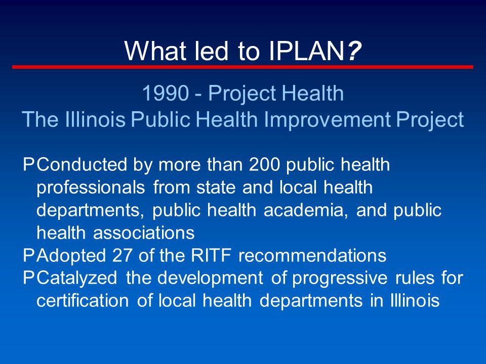 What led to IPLAN.