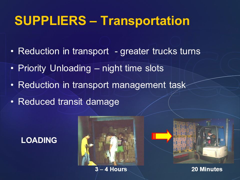 SUPPLIERS – Transportation Reduction in transport - greater trucks turns Priority Unloading – night time slots Reduction in transport management task Reduced transit damage SUPPLIER WAREHOUSE 3 – 4 Hours LOADING 20 Minutes