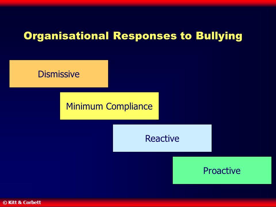 © Kitt & Corbett Organisational Responses to Bullying Dismissive Minimum Compliance Reactive Proactive