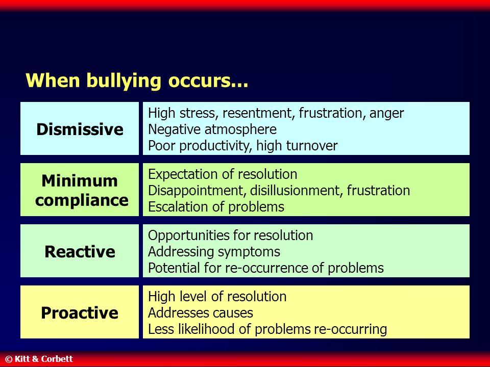© Kitt & Corbett When bullying occurs... Dismissive Minimum compliance Reactive Proactive High stress, resentment, frustration, anger Negative atmosph