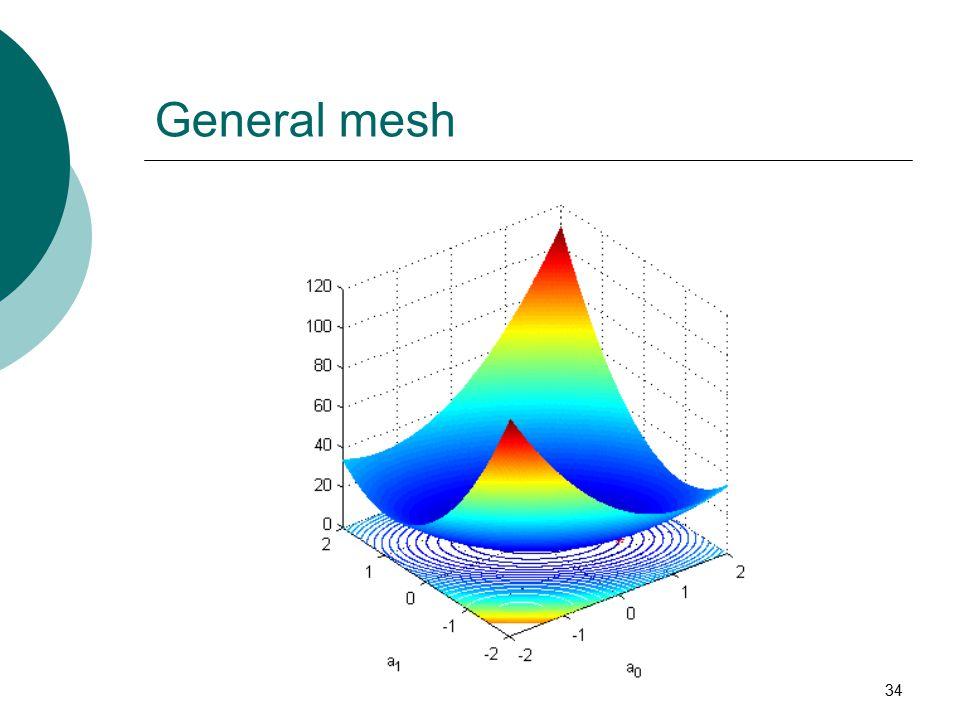 34 General mesh