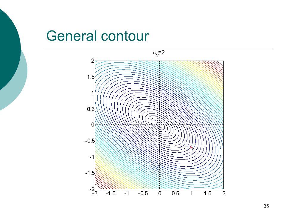 35 General contour