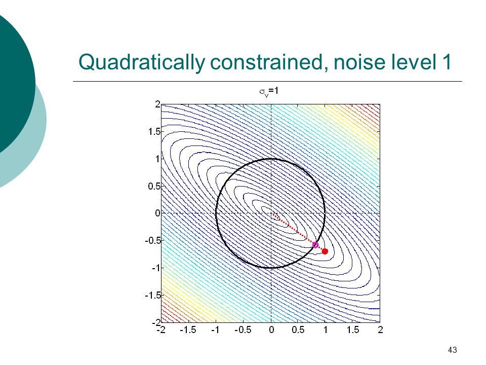 43 Quadratically constrained, noise level 1