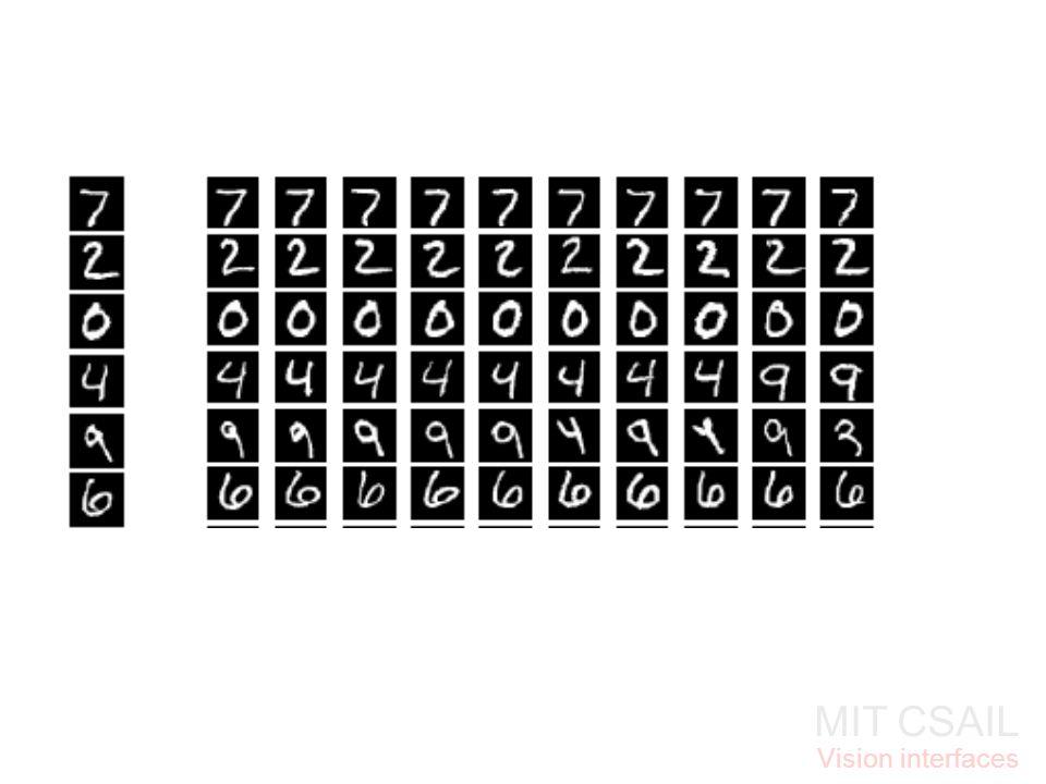 MIT CSAIL Vision interfaces