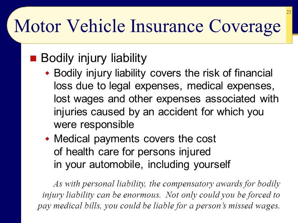 25 Motor Vehicle Insurance Coverage Bodily injury liability  Bodily injury liability covers the risk of financial loss due to legal expenses, medical