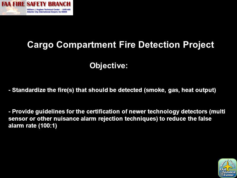 Nylon Polyethylene Polyurethane Polystyrene PVC PBT Standardized Fire Source