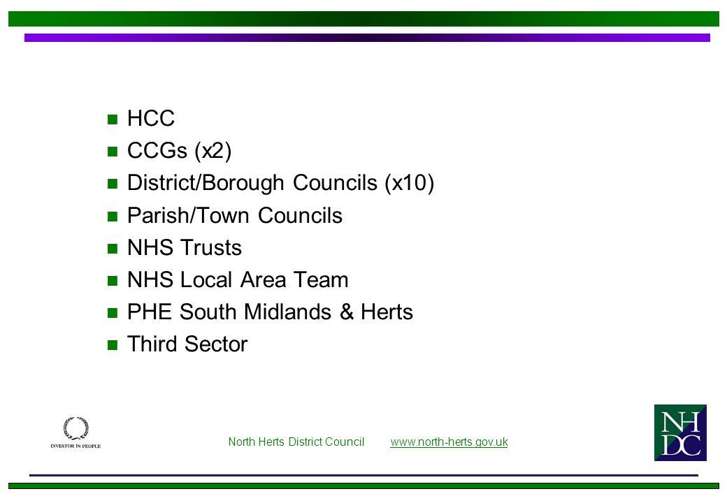 n HCC n CCGs (x2) n District/Borough Councils (x10) n Parish/Town Councils n NHS Trusts n NHS Local Area Team n PHE South Midlands & Herts n Third Sector North Herts District Council www.north-herts.gov.ukwww.north-herts.gov.uk