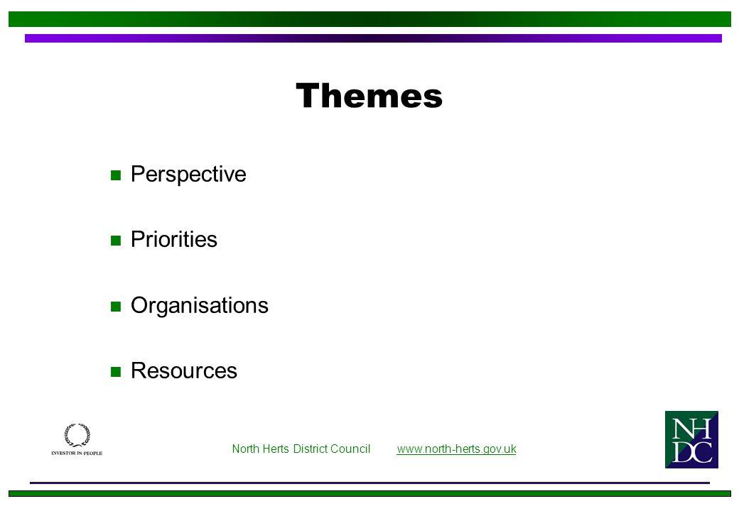Themes n Perspective n Priorities n Organisations n Resources North Herts District Council www.north-herts.gov.ukwww.north-herts.gov.uk