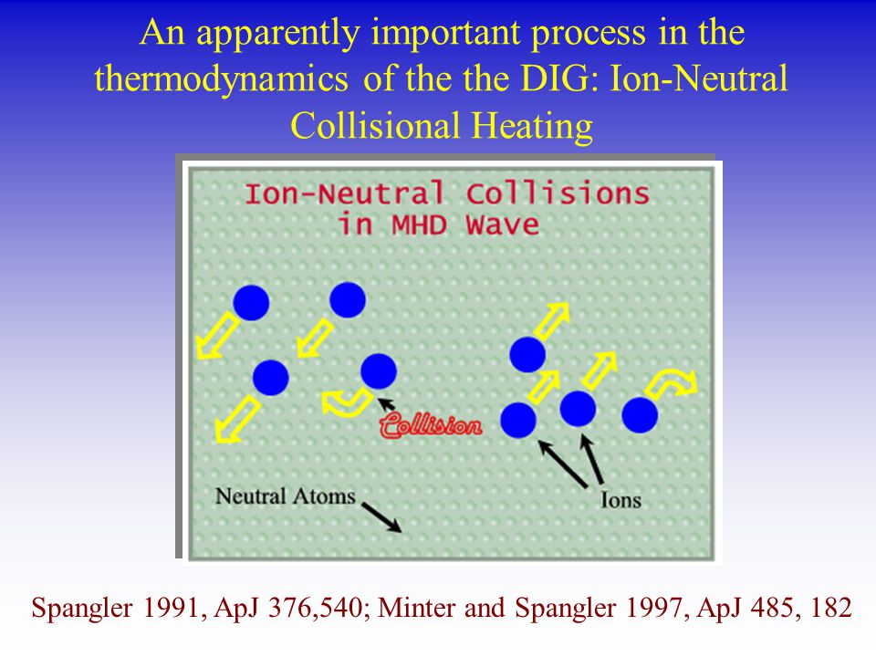 An apparently important process in the thermodynamics of the the DIG: Ion-Neutral Collisional Heating Spangler 1991, ApJ 376,540; Minter and Spangler