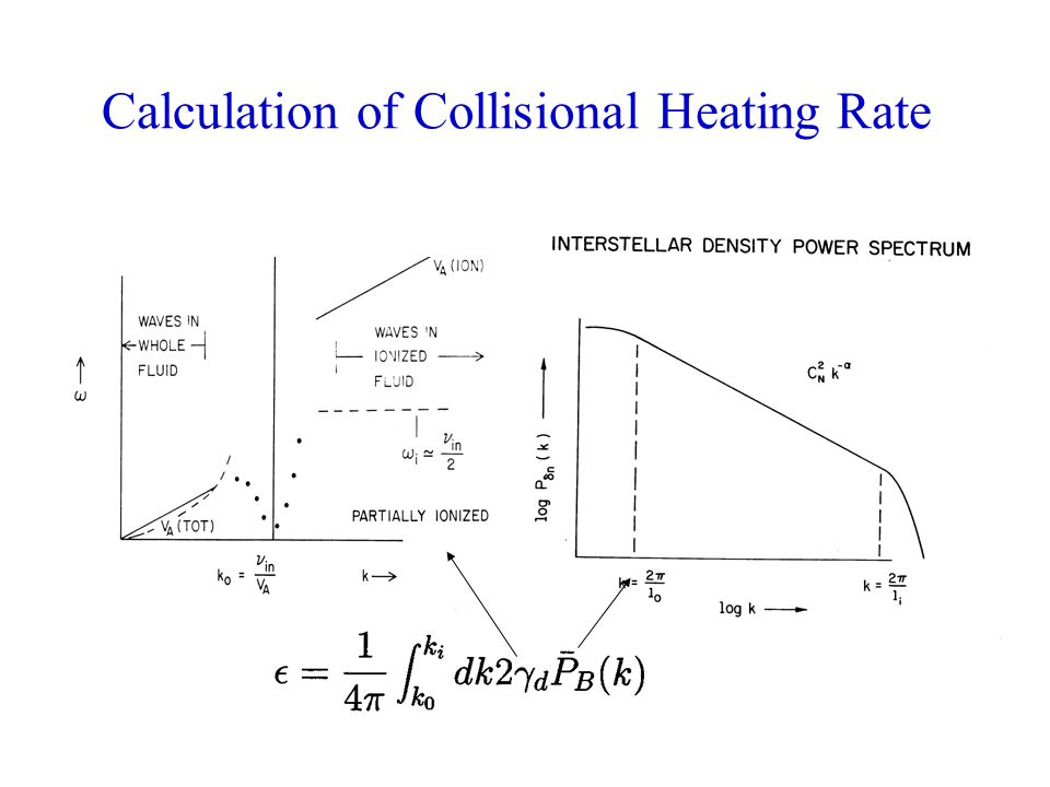 Calculation of Collisional Heating Rate
