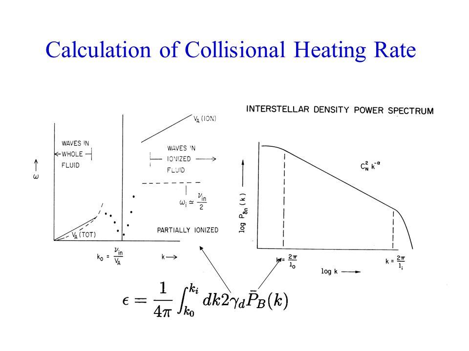 The Diffuse Ionized Gas (DIG) of the Interstellar Medium Density= 0.08 cc B field = 3 microG T=8000k V A =23.3 km/sec Helium ionization: 50%-100% neutral