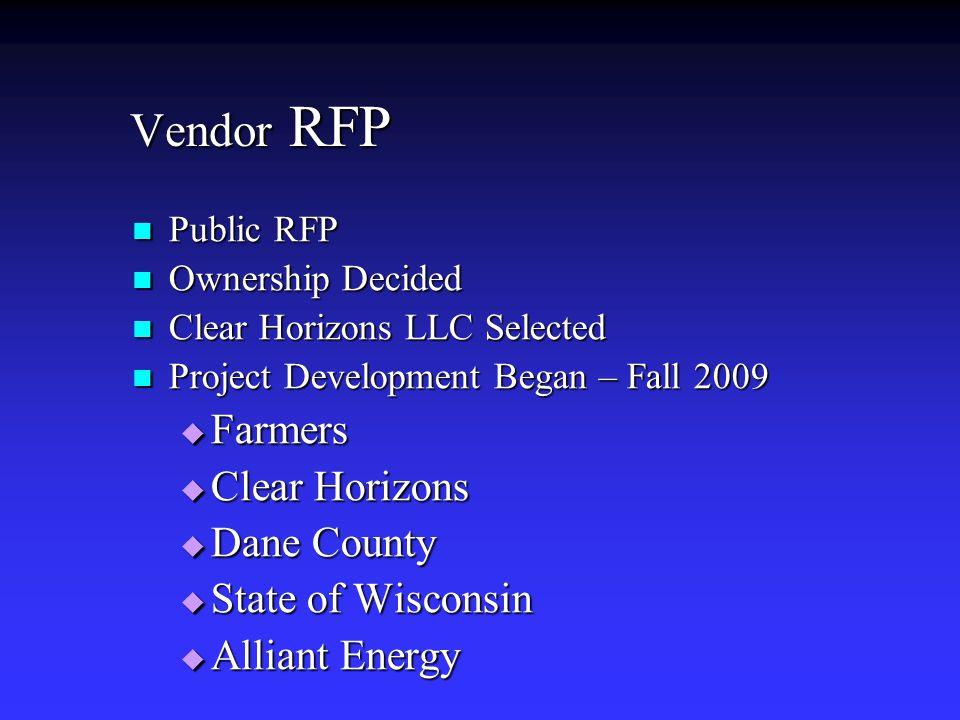 Vendor RFP Public RFP Public RFP Ownership Decided Ownership Decided Clear Horizons LLC Selected Clear Horizons LLC Selected Project Development Began