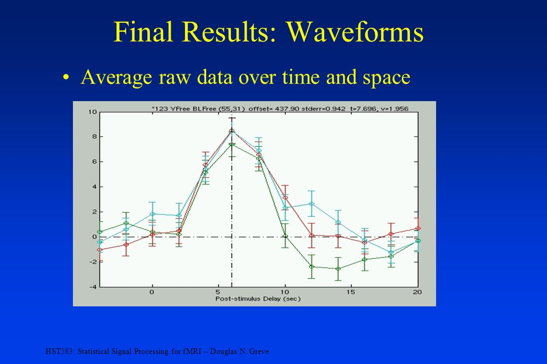 HST583: Statistical Signal Processing for fMRI -- Douglas N.