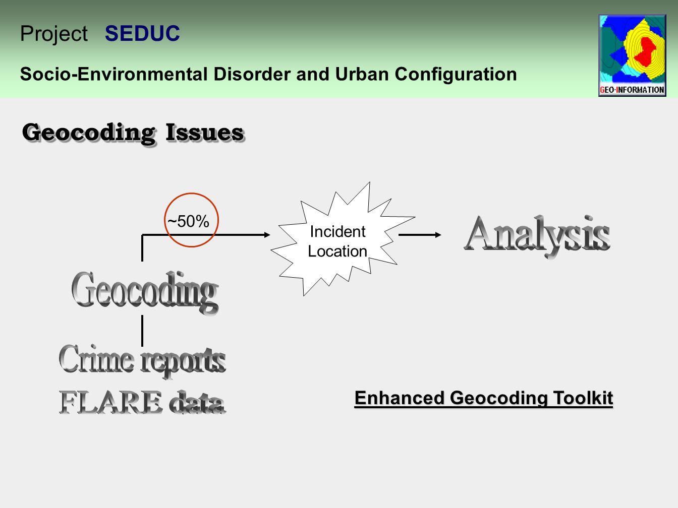Incident Location ~50% Socio-Environmental Disorder and Urban Configuration Project SEDUC Geocoding Issues Enhanced Geocoding Toolkit