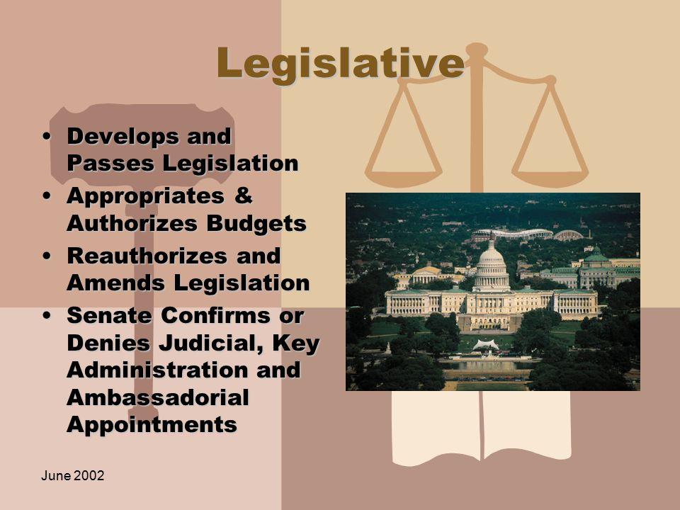 June 2002 Legislative Develops and Passes LegislationDevelops and Passes Legislation Appropriates & Authorizes BudgetsAppropriates & Authorizes Budget