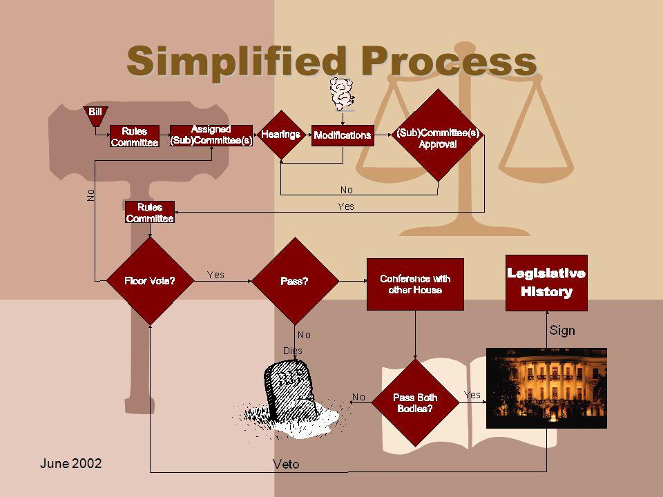 June 2002 Simplified Process