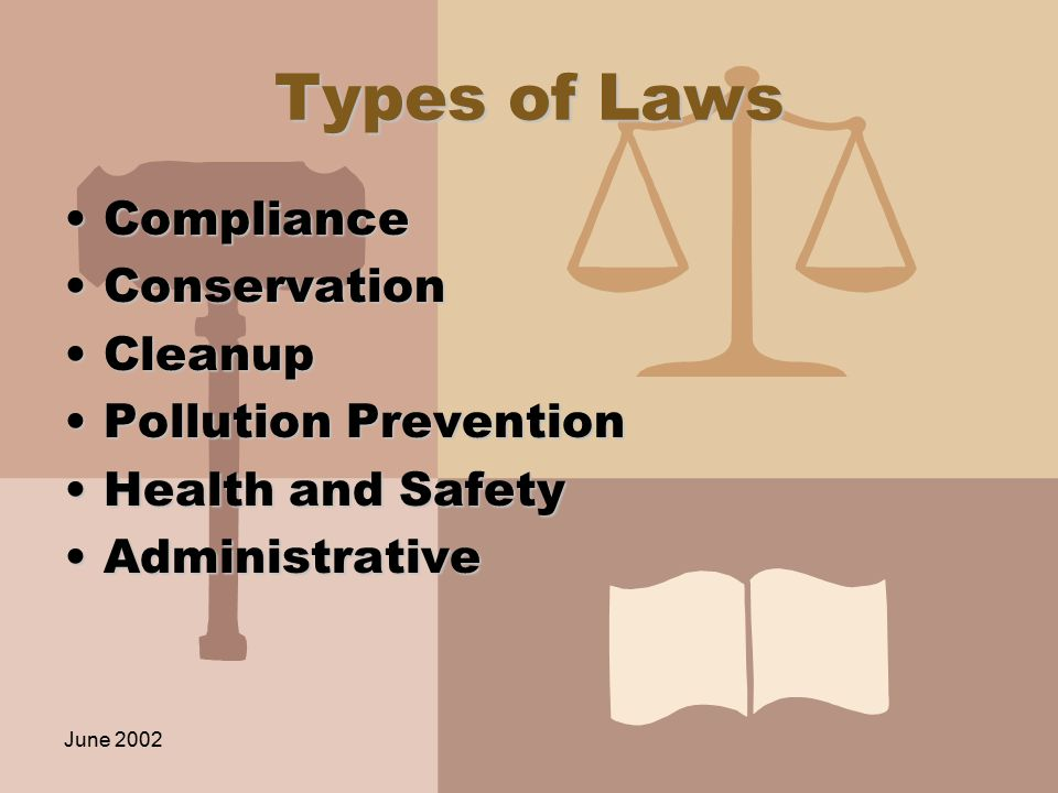June 2002 Types of Laws ComplianceCompliance ConservationConservation CleanupCleanup Pollution PreventionPollution Prevention Health and SafetyHealth and Safety AdministrativeAdministrative