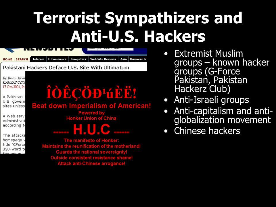 Terrorist Sympathizers and Anti-U.S. Hackers Extremist Muslim groups – known hacker groups (G-Force Pakistan, Pakistan Hackerz Club) Anti-Israeli grou