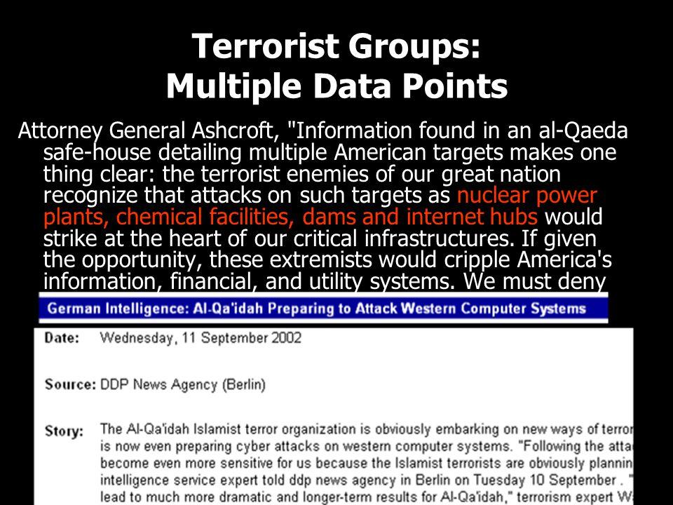 Terrorist Groups: Multiple Data Points Attorney General Ashcroft,