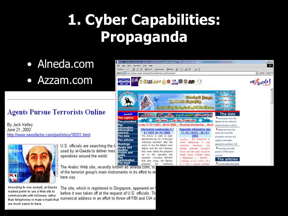 1. Cyber Capabilities: Propaganda Alneda.com Azzam.com Alneda.com Azzam.com
