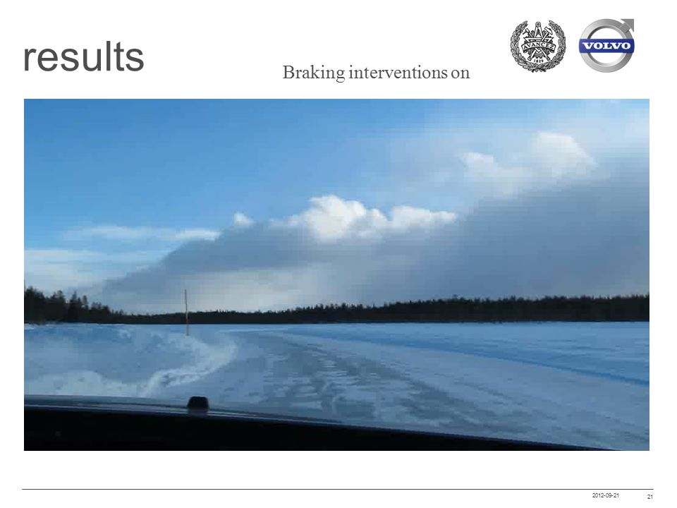 2012-09-21 21 results Braking interventions on
