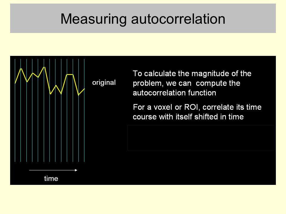 Measuring autocorrelation