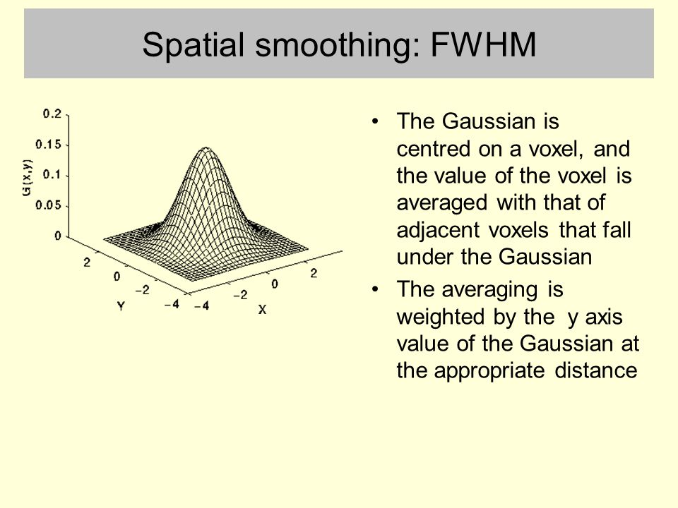 Spatial smoothing: FWHM The Gaussian is centred on a voxel, and the value of the voxel is averaged with that of adjacent voxels that fall under the Gaussian The averaging is weighted by the y axis value of the Gaussian at the appropriate distance