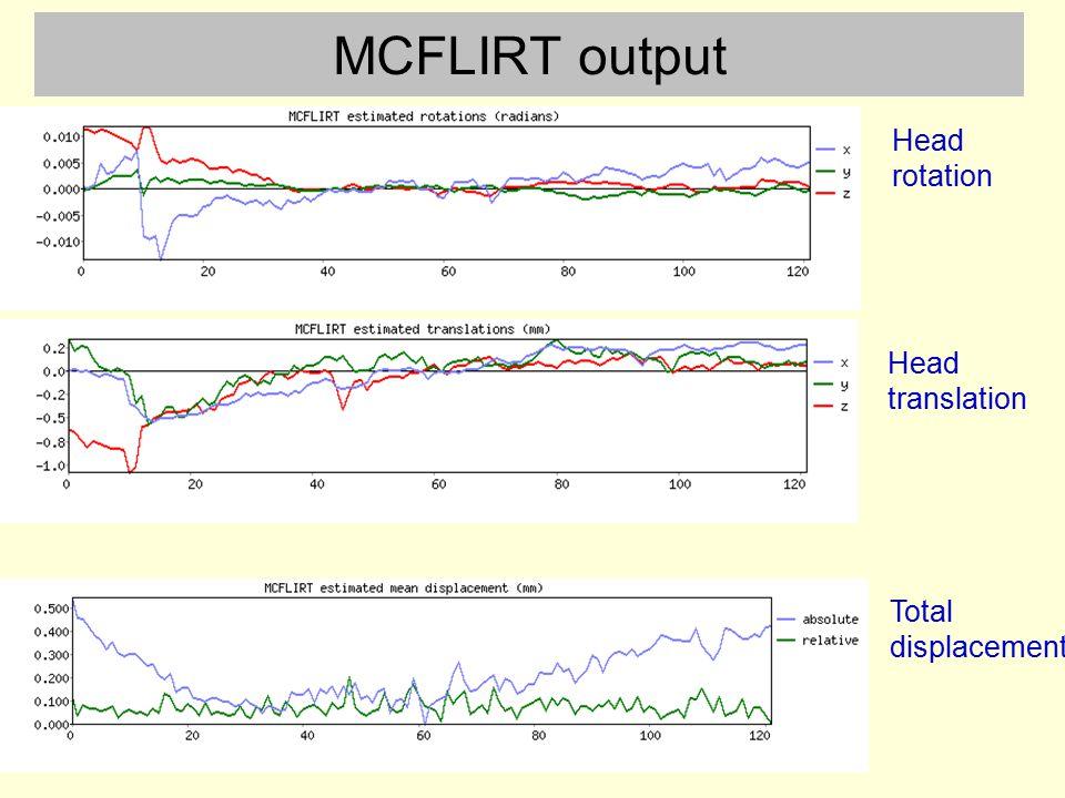 MCFLIRT output Head rotation Head translation Total displacement