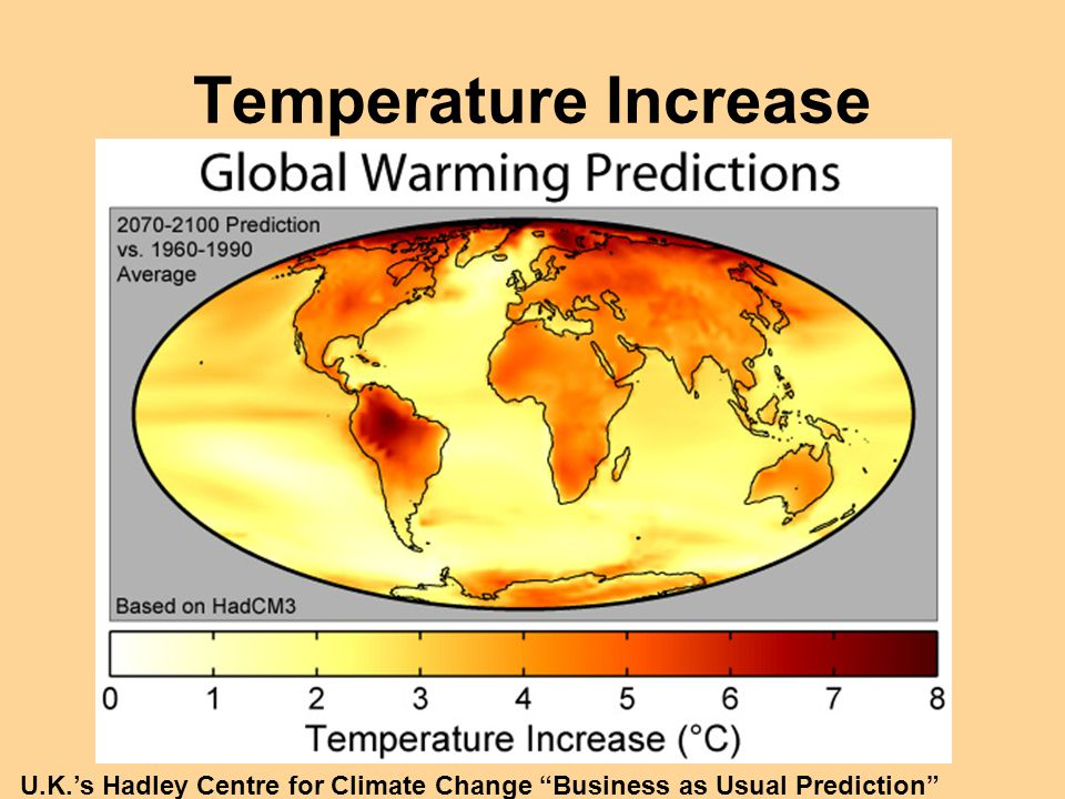 "Temperature Increase U.K.'s Hadley Centre for Climate Change ""Business as Usual Prediction"""